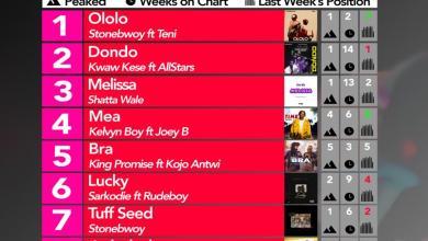 Photo of 2019 Week 39: Ghana Music Top 10 Countdown