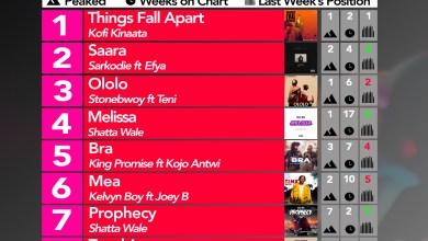 Photo of 2019 Week 43: Ghana Music Top 10 Countdown