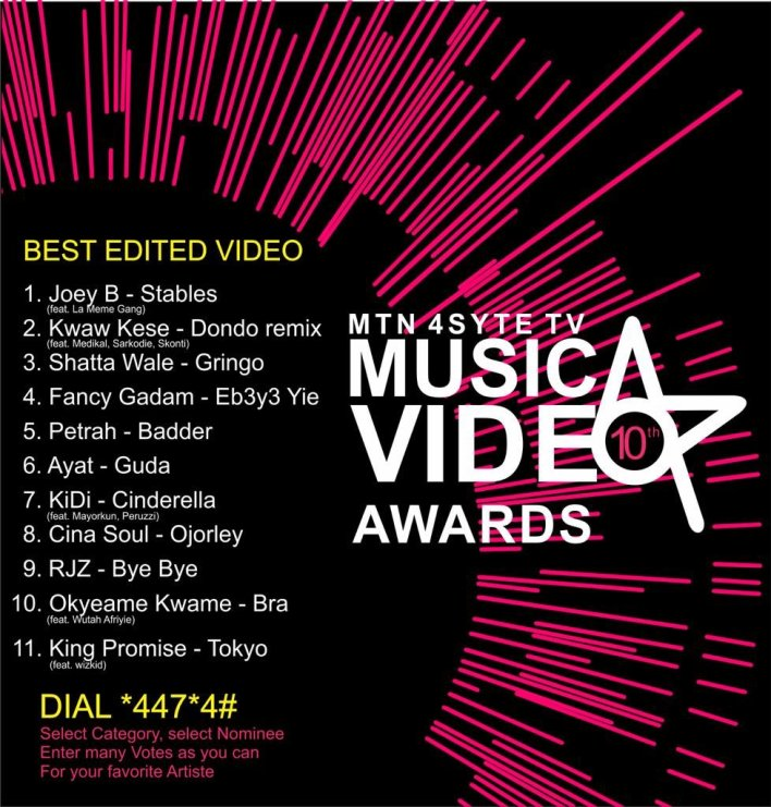 Petrah gets Best Edited Video nomination at MTN 4SyteTV MVAs 2019