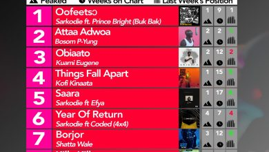 Photo of 2020 Week 4: Ghana Music Top 10 Countdown