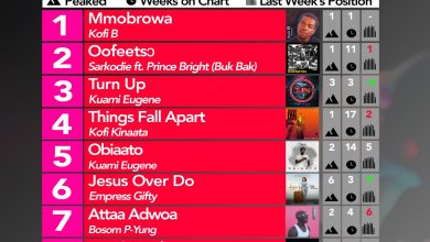 Photo of 2020 Week 6: Ghana Music Top 10 Countdown