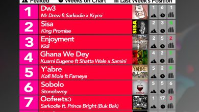 Photo of 2020 Week 12: Ghana Music Top 10 Countdown