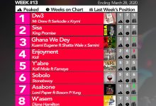 Photo of 2020 Week 13: Ghana Music Top 10 Countdown