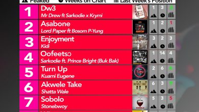 Photo of 2020 Week 9: Ghana Music Top 10 Countdown