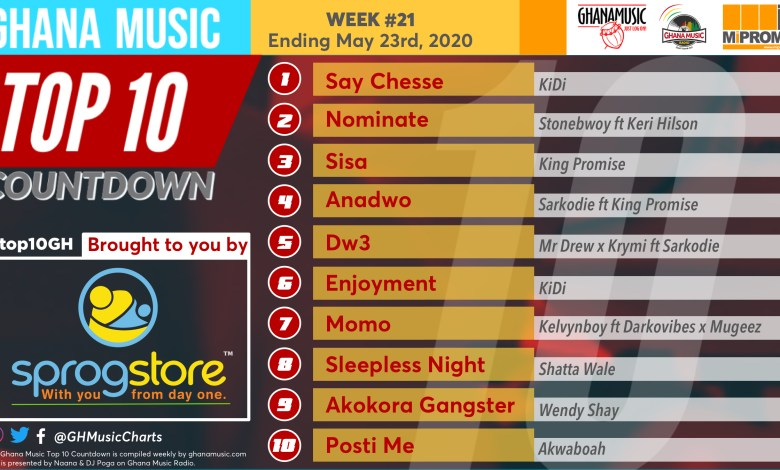 Photo of 2020 Week 21: Ghana Music Top 10 Countdown
