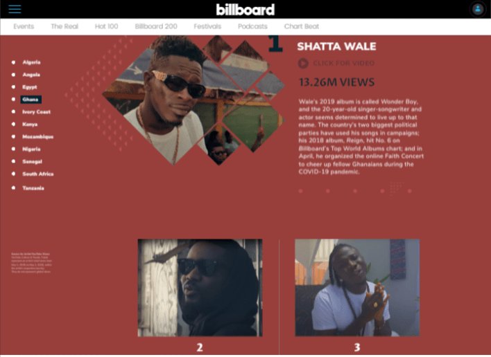 3 Mipromo Media Clients Enlisted On Billboard Top 5 Most Watched Homegrown Artists On Youtube Ghana Music From The Industry