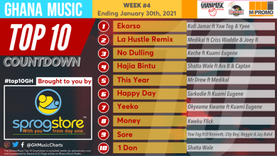 2021 Week 4: Ghana Music Top 10 Countdown