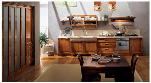 Kitchen Shapes And Layouts