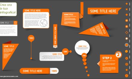 Vuoi creare velocemente una infografica? Prova questi software!