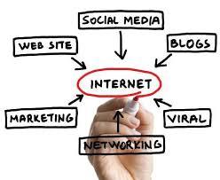 Come Gestire la tua Attività On line