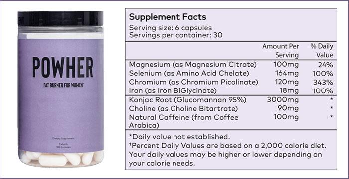 Ingredients in powher for women