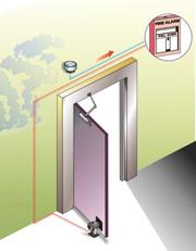 Electromagic Door Holders | GEM Gianni Industries, Inc