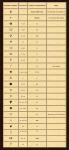L'Alfabeto di Feridia, Antica Lingua delle Fate