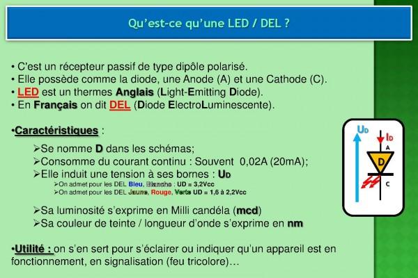 Photo 1 - Qu'est-ce qu'une LED