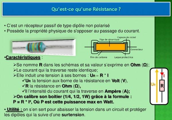 Photo 5 - Qu'est-ce qu'une Resistance