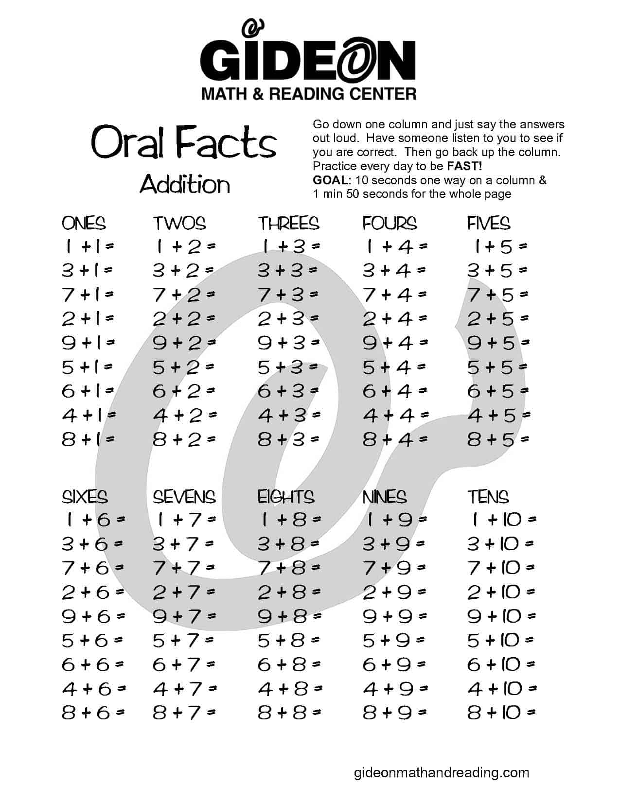 Addition Oral Facts