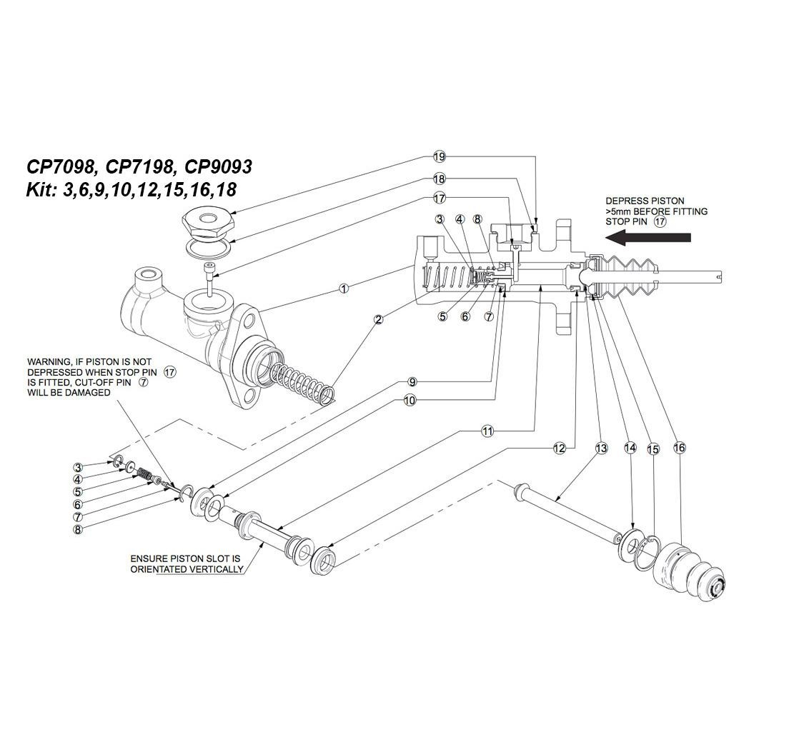 Gieffe Racing Ap Racing Repair Kit For Master Cylinders Cp Cp Cp909
