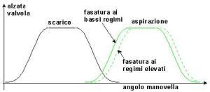 fasatu28