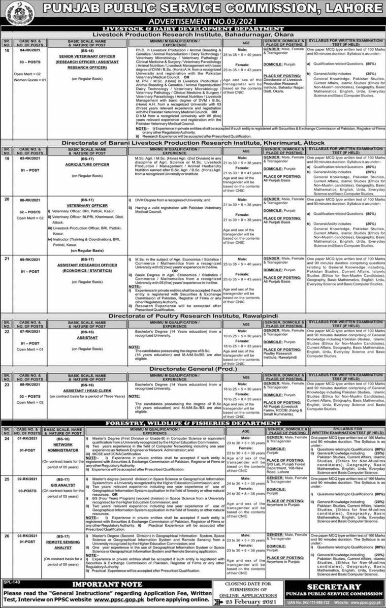 Punjab Public Service Commission PPSC Latest Jobs Advertisement No. 03/2021