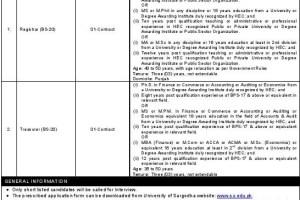 Government Jobs University of Sargodha Latest Jobs 2021