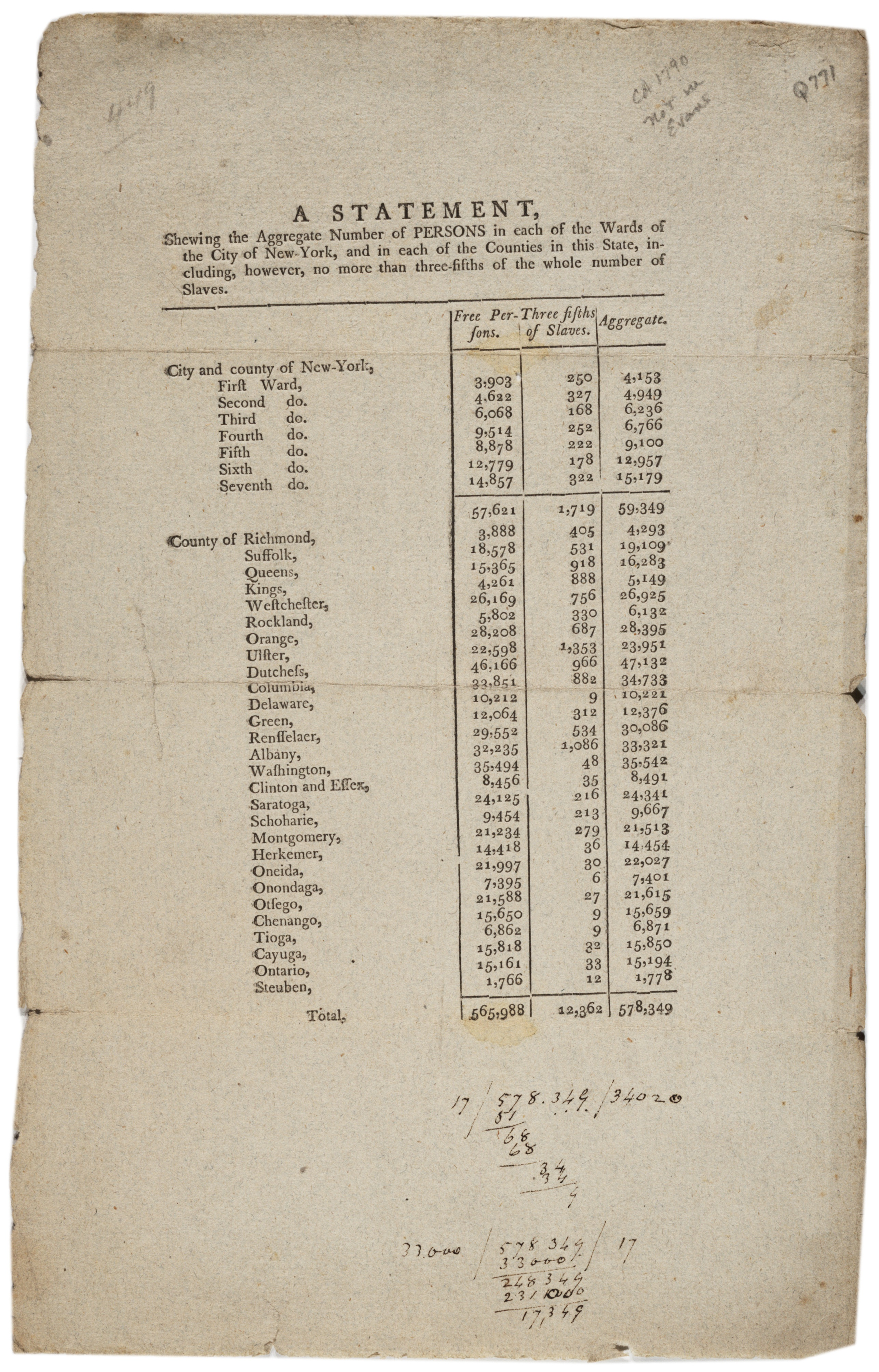 Slavery In The New York State Census