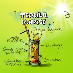 Tequila - sexiness and aggressiveness alcohol