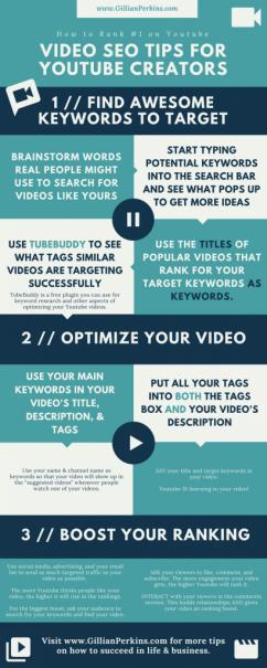 Youtube SEO Tips to Rank #1