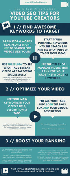 Youtube SEO Tips to Rank #1