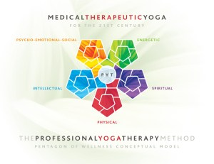 Medical Therapeutic Yoga Model of Care