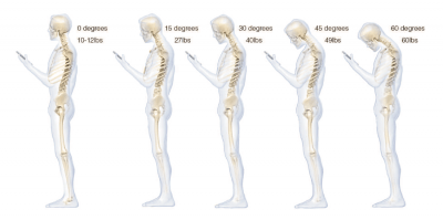 Under Pressure: what do your tech devices have to do with shoulder stand