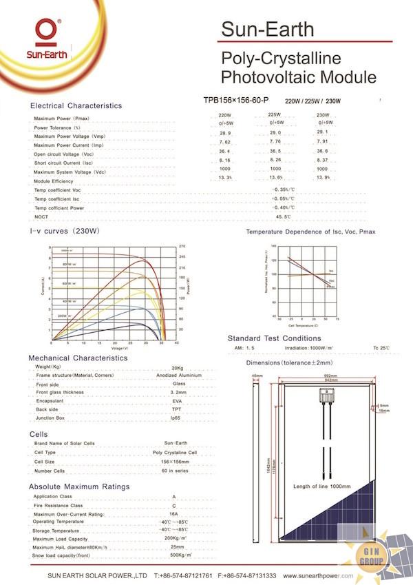 tpb156x156-60-p-220w-230w