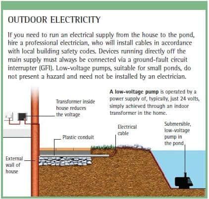 koi pond construction guide koi pond electrical system