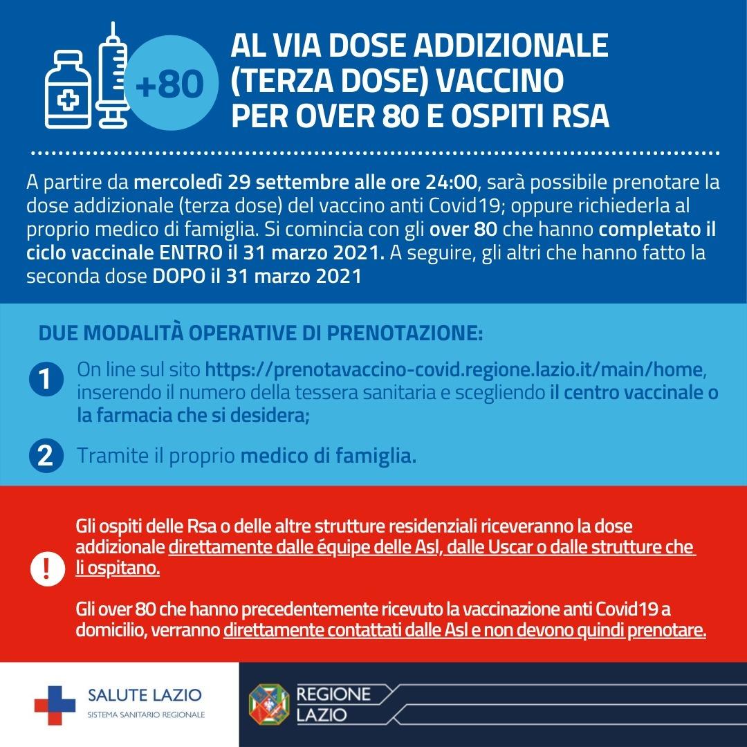 Coronavirus: al via dose addizionale (terza dose) vaccino per over 80 e ospiti RSA