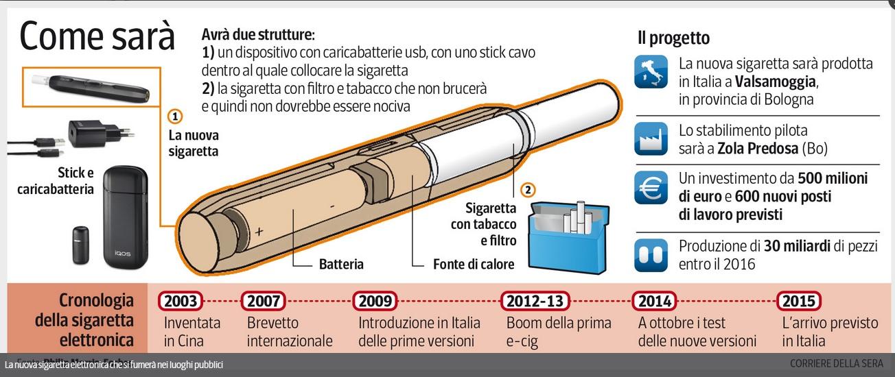https://i2.wp.com/www.giornalettismo.com/wp-content/uploads/2014/07/sigaretta-elettronica.jpg