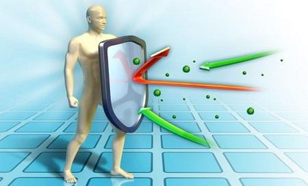 Πέντε υγιεινές συνήθειες θα σας χαρίσουν τουλάχιστον 10 χρόνια ζωής
