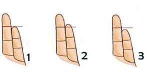 Θα πάθεις πλάκα! Τι δείχνει το μικρό σου δάχτυλο για τον χαρακτήρα σου;