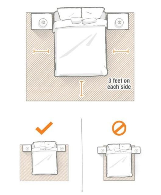 1. Πώς θα βάλετε σωστά ένα μεγάλο χαλί