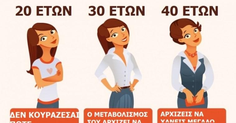 Ο μεταβολισμός μιας γυναίκας ανάλογα με την ηλικία της