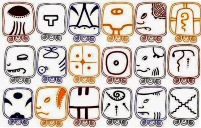 Η αστρολογία των Μάγιας, Σύμβολα και Ονομασίες!