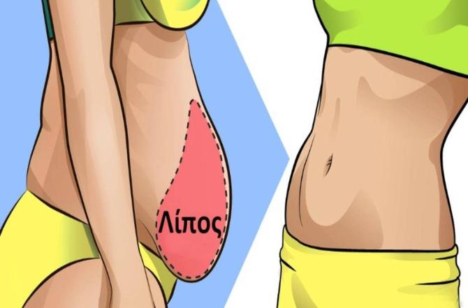 Read more about the article Κοιλιά: Τρεις κινήσεις που μειώνουν το πιο επικίνδυνο λίπος