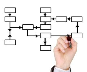 Logistica integrata: 4 consigli per adottarla