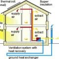 Passive House per un abitare sostenibile