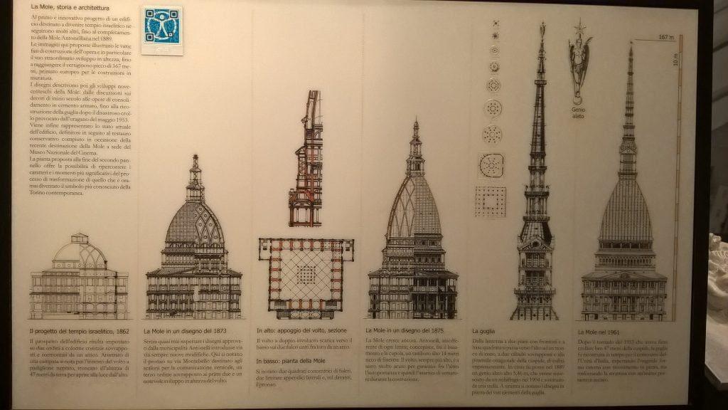 Architectural layout of Mole Antonelliana