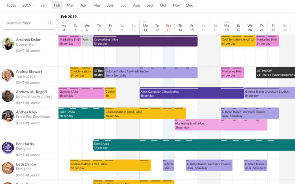 Calendario de recursos de gestión de proyectos