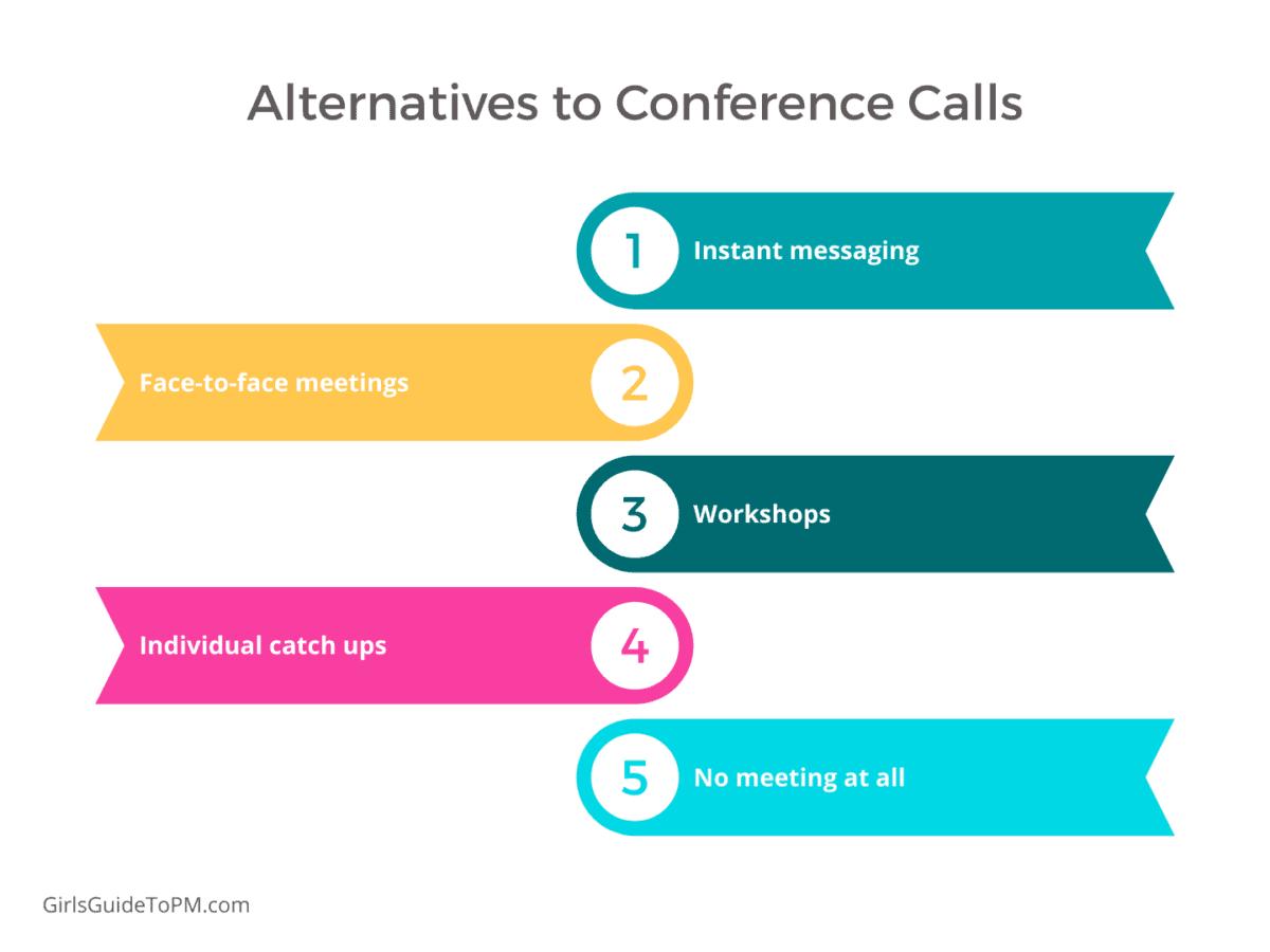 Lista de alternativas a las conferencias telefónicas