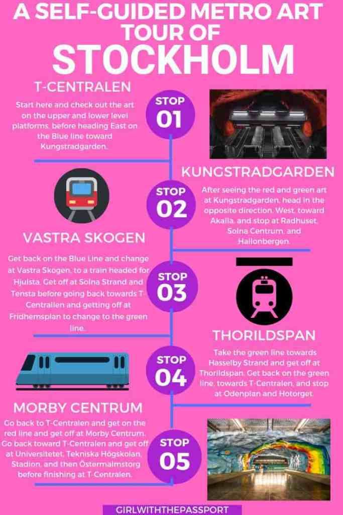 A free, self-guided metro art tour is one of my many, Stockholm highlights.