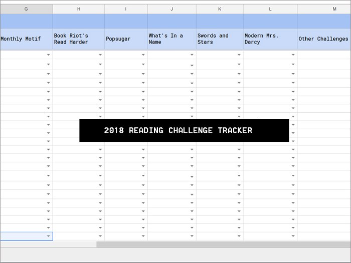 2018 Reading Challenge Tracker