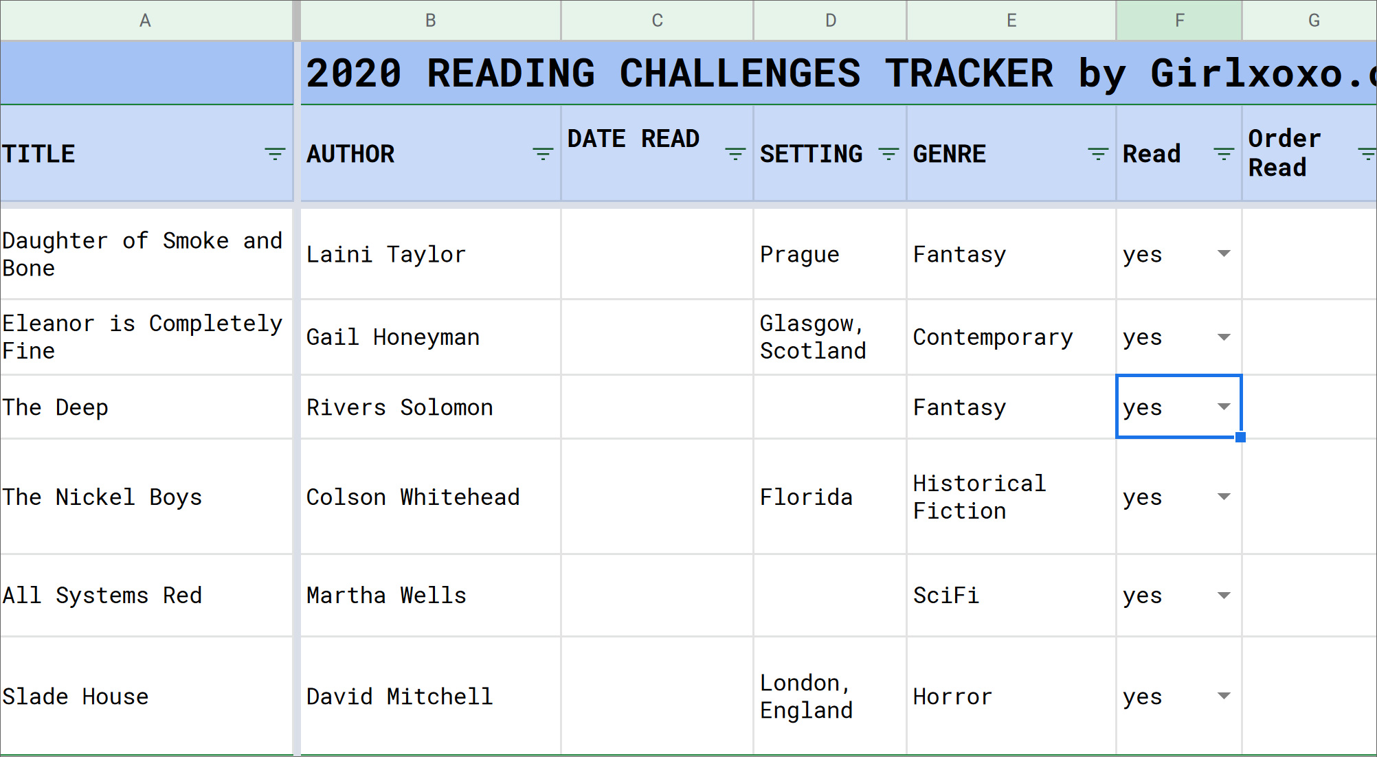 reading tracker challenges