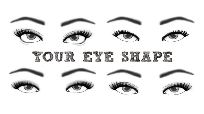 How To Find Your Eye Shape