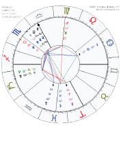 star-chart-rec